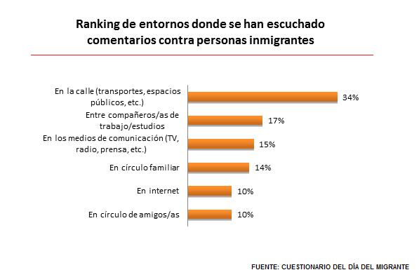 Gráfico P.7
