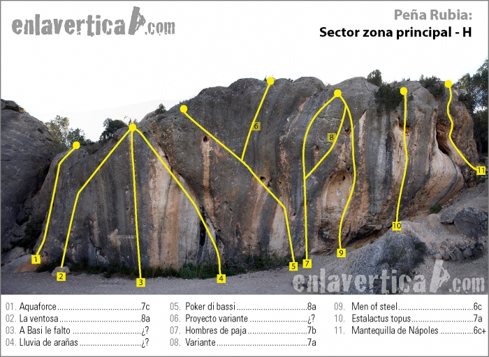 escalada sector h