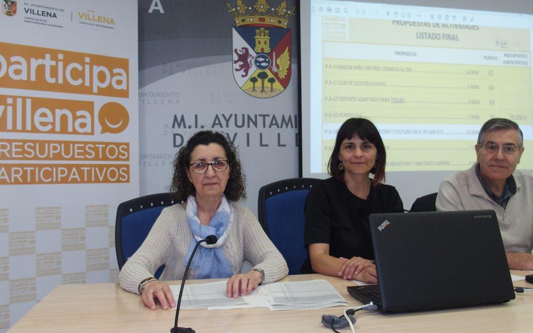 Ya se conocen los proyectos a realizar en Villena con los primeros Presupuestos Participativos