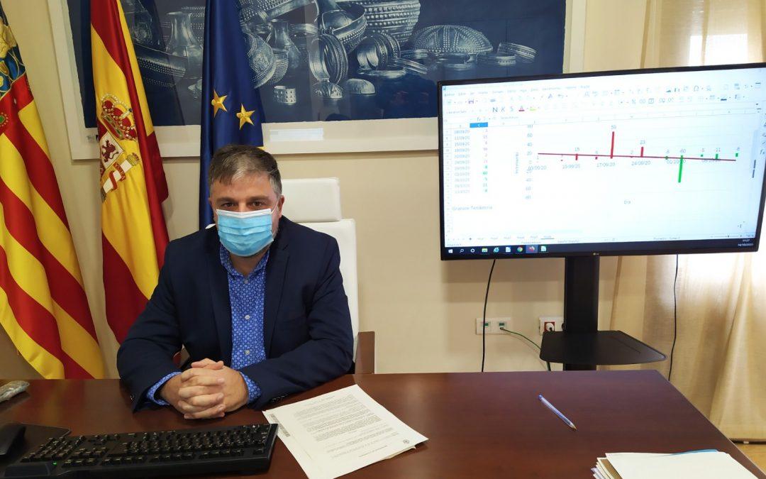 Villena adopta medidas menos restringidas ante la buena evolución de la pandemia